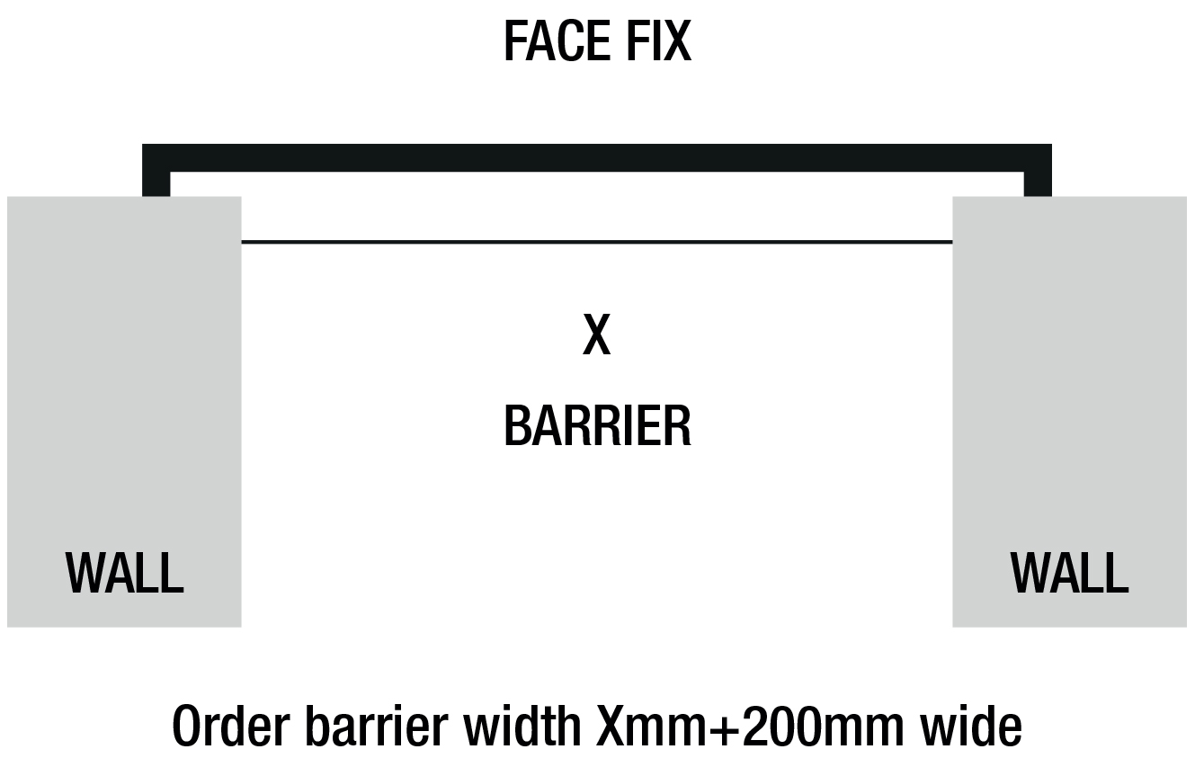 How to measure a Flood Barrier_b
