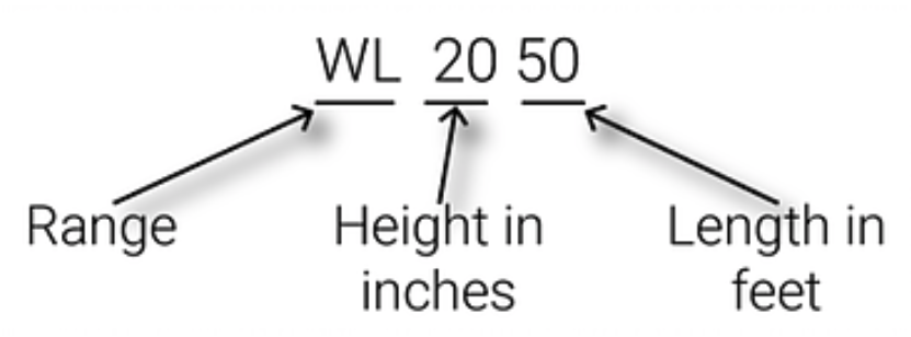 Water-Gate Size Diagram