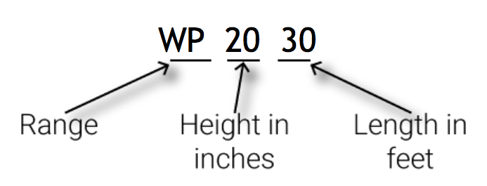 WP Water-Gate Size Diagram