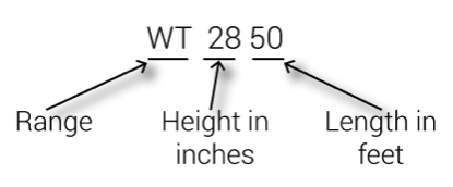 WT Water-Gate Diagram